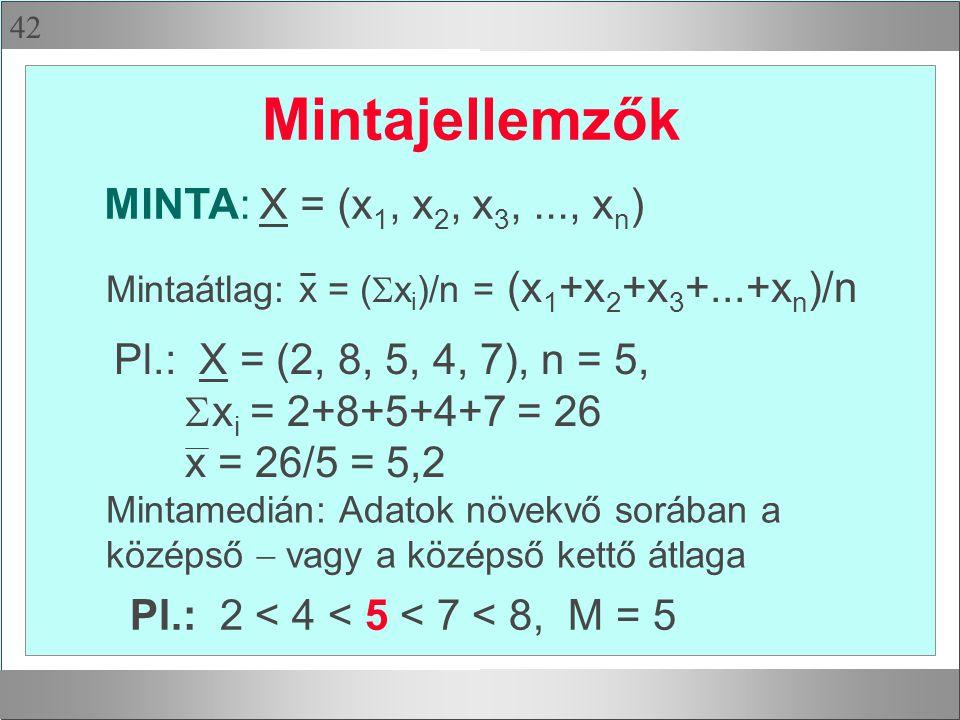 42 Mintajellemzők MINTA: X = (x 1, x 2, x 3,..., x n ) Mintaátlag: x = (  x i )/n = (x 1 +x 2 +x 3 +...+x n )/n Pl.: X = (2, 8, 5, 4, 7), n = 5,  x i = 2+8+5+4+7 = 26 x = 26/5 = 5,2 Mintamedián: Adatok növekvő sorában a középső  vagy a középső kettő átlaga Pl.: 2 < 4 < 5 < 7 < 8, M = 5