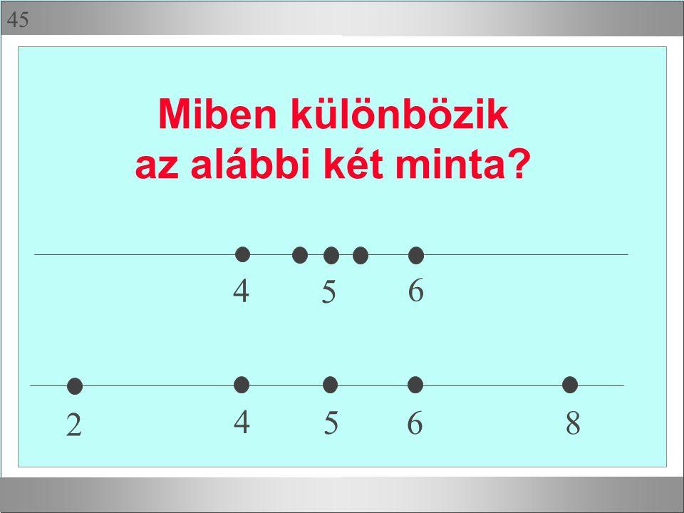 45 Miben különbözik az alábbi két minta? 2 4 6 8 4 5 5 6
