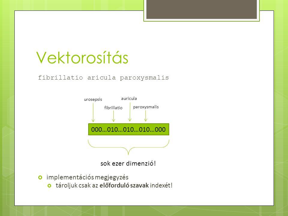 Vektorosítás fibrillatio aricula paroxysmalis  implementációs megjegyzés  tároljuk csak az előforduló szavak indexét.