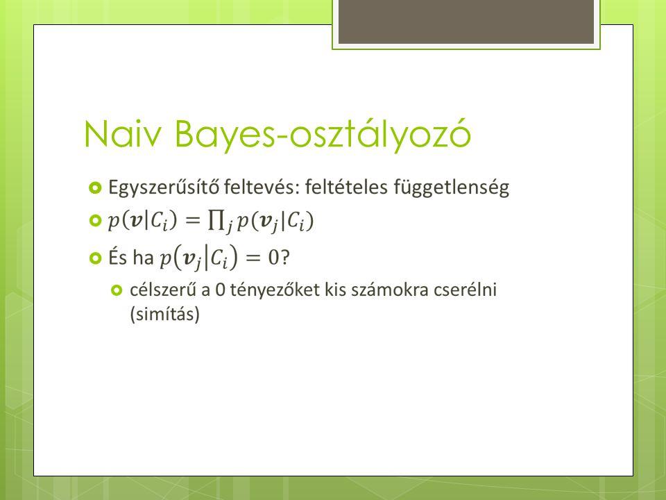 Naiv Bayes-osztályozó 