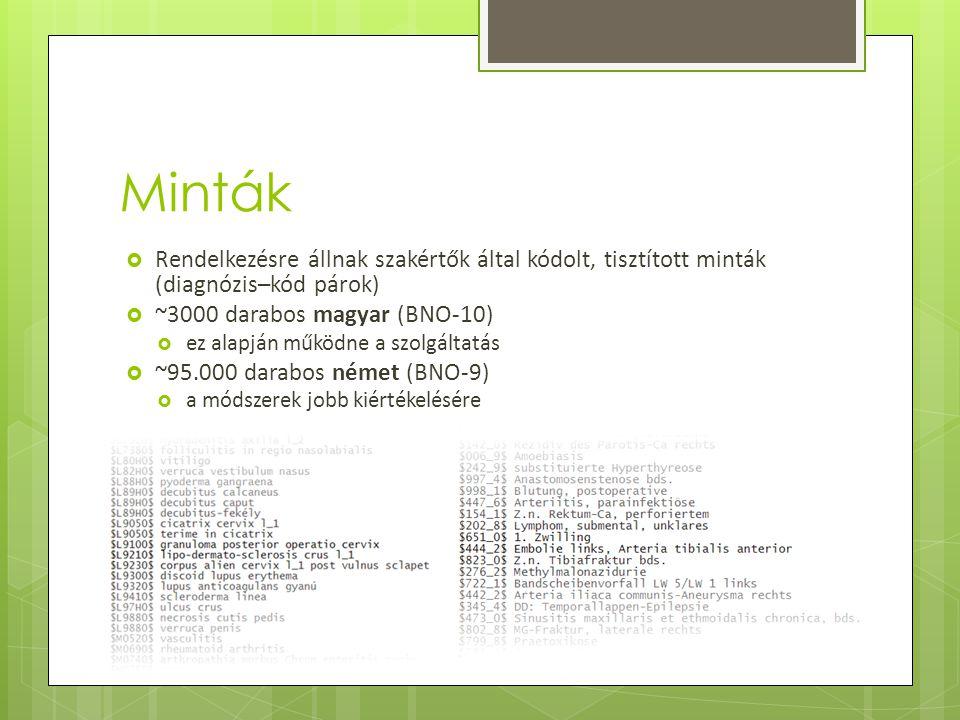 Minták  Rendelkezésre állnak szakértők által kódolt, tisztított minták (diagnózis–kód párok)  ~3000 darabos magyar (BNO-10)  ez alapján működne a szolgáltatás  ~95.000 darabos német (BNO-9)  a módszerek jobb kiértékelésére