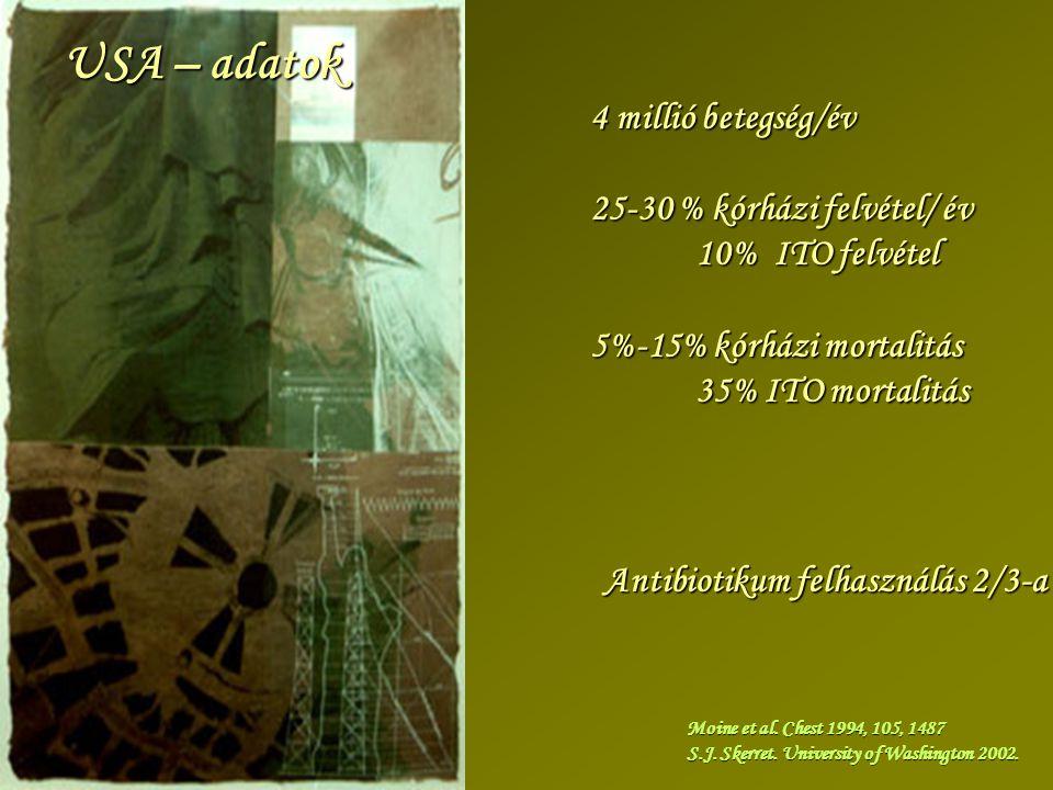 USA – adatok 4 millió betegség/év 25-30 % kórházi felvétel/ év 10% ITO felvétel 5%-15% kórházi mortalitás 35% ITO mortalitás Antibiotikum felhasználás