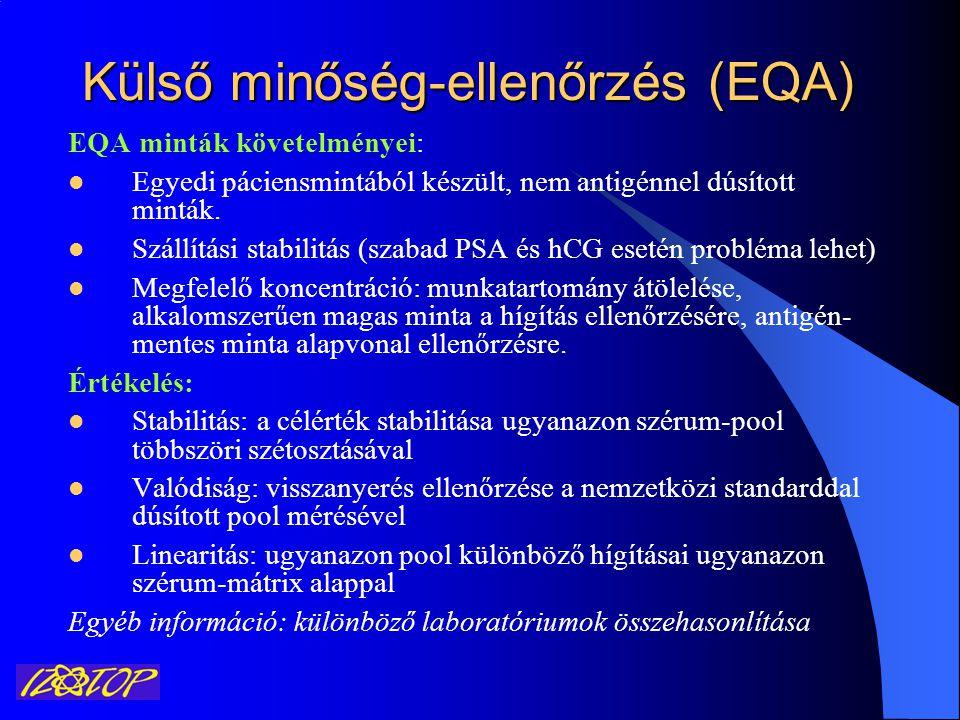 Külső minőség-ellenőrzés (EQA) EQA minták követelményei: Egyedi páciensmintából készült, nem antigénnel dúsított minták. Szállítási stabilitás (szabad