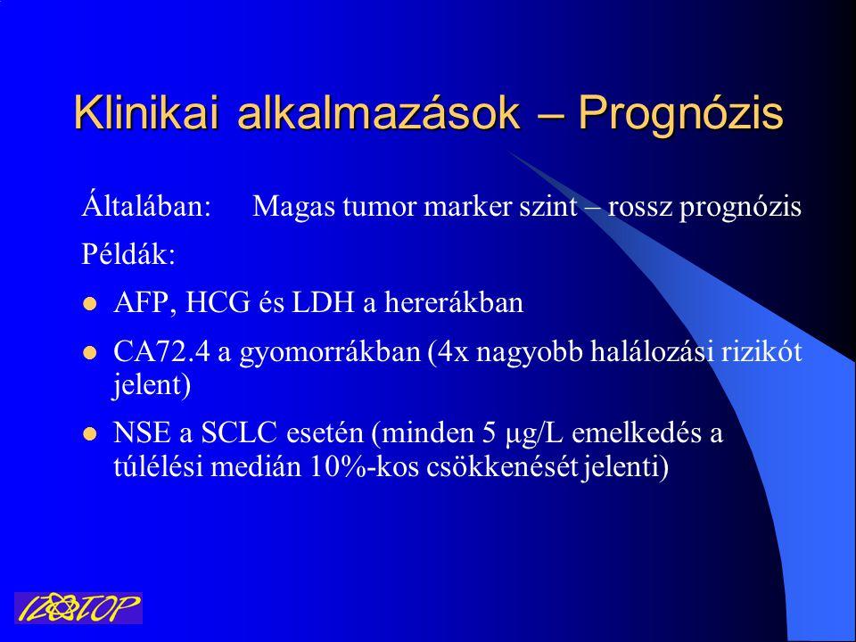 Klinikai alkalmazások – Prognózis Általában: Magas tumor marker szint – rossz prognózis Példák: AFP, HCG és LDH a hererákban CA72.4 a gyomorrákban (4x