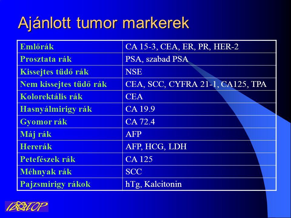 Ajánlott tumor markerek EmlőrákCA 15-3, CEA, ER, PR, HER-2 Prosztata rákPSA, szabad PSA Kissejtes tüdő rákNSE Nem kissejtes tüdő rákCEA, SCC, CYFRA 21
