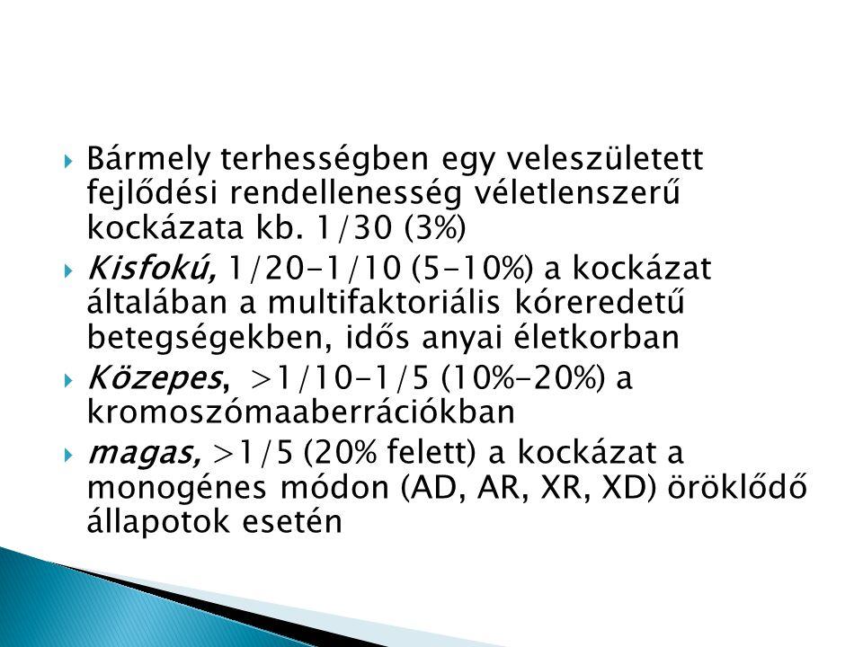  Bármely terhességben egy veleszületett fejlődési rendellenesség véletlenszerű kockázata kb. 1/30 (3%)  Kisfokú, 1/20-1/10 (5-10%) a kockázat általá