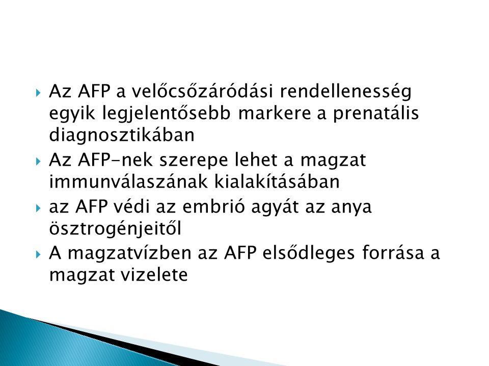  Az AFP a velőcsőzáródási rendellenesség egyik legjelentősebb markere a prenatális diagnosztikában  Az AFP-nek szerepe lehet a magzat immunválaszána