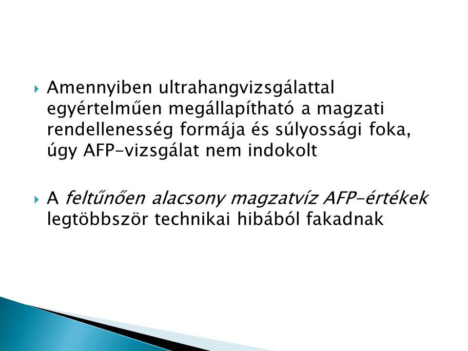  Amennyiben ultrahangvizsgálattal egyértelműen megállapítható a magzati rendellenesség formája és súlyossági foka, úgy AFP-vizsgálat nem indokolt  A