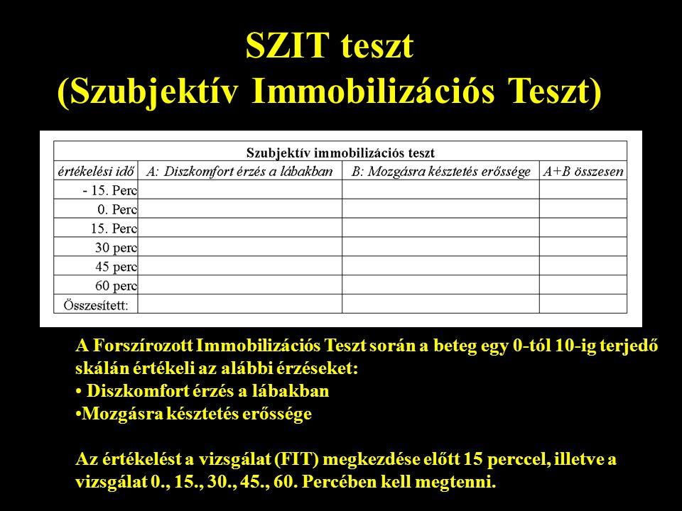 SZIT teszt (Szubjektív Immobilizációs Teszt) A Forszírozott Immobilizációs Teszt során a beteg egy 0-tól 10-ig terjedő skálán értékeli az alábbi érzés