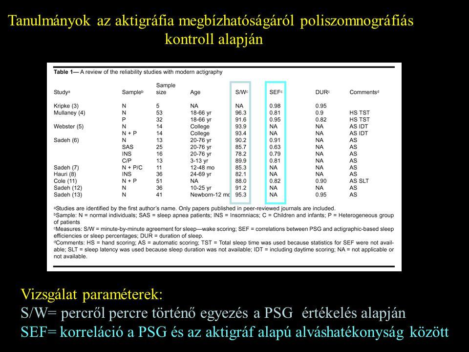 Tanulmányok az aktigráfia megbízhatóságáról poliszomnográfiás kontroll alapján Vizsgálat paraméterek: S/W= percről percre történő egyezés a PSGértékel