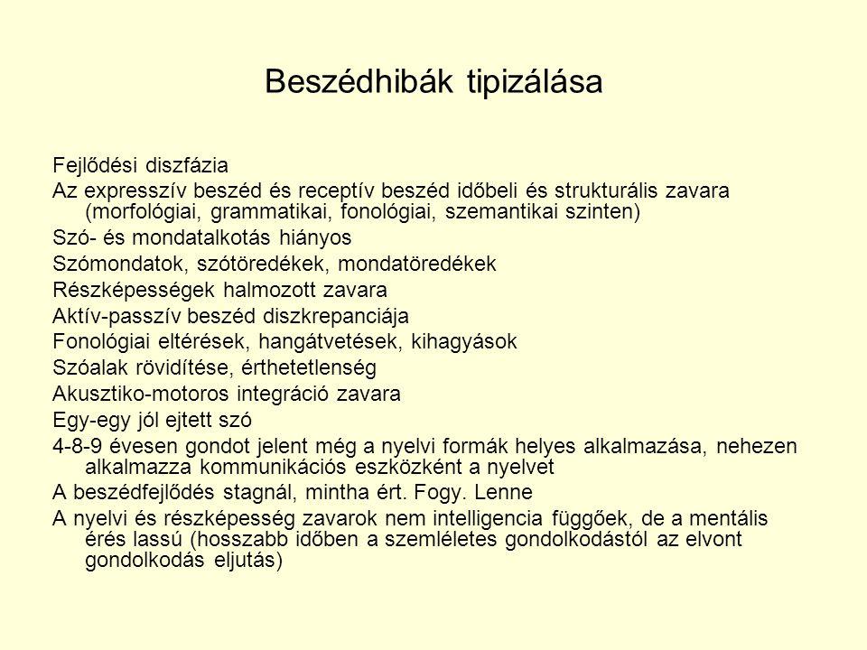 Beszédhibák tipizálása Fejlődési diszfázia Az expresszív beszéd és receptív beszéd időbeli és strukturális zavara (morfológiai, grammatikai, fonológia