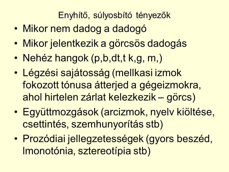 Enyhítő, súlyosbító tényezők Mikor nem dadog a dadogó Mikor jelentkezik a görcsös dadogás Nehéz hangok (p,b,dt,t k,g, m,) Légzési sajátosság (mellkasi