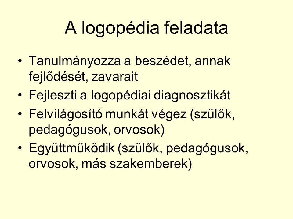A logopédia feladata Tanulmányozza a beszédet, annak fejlődését, zavarait Fejleszti a logopédiai diagnosztikát Felvilágosító munkát végez (szülők, ped