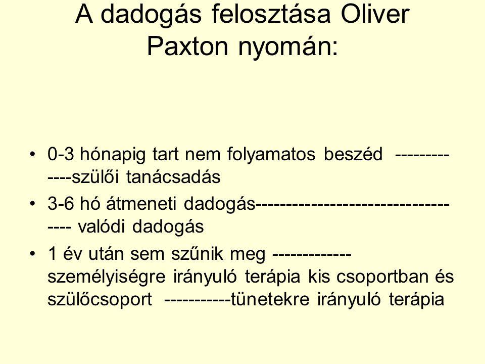 A dadogás felosztása Oliver Paxton nyomán: 0-3 hónapig tart nem folyamatos beszéd --------- ----szülői tanácsadás 3-6 hó átmeneti dadogás-------------