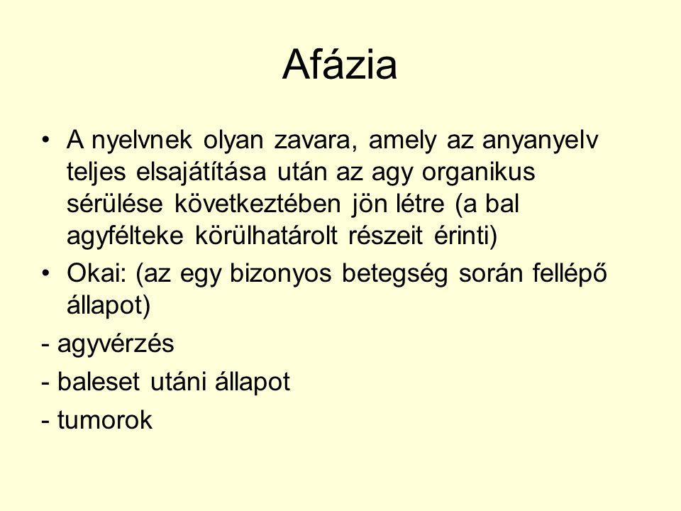 Afázia A nyelvnek olyan zavara, amely az anyanyelv teljes elsajátítása után az agy organikus sérülése következtében jön létre (a bal agyfélteke körülh