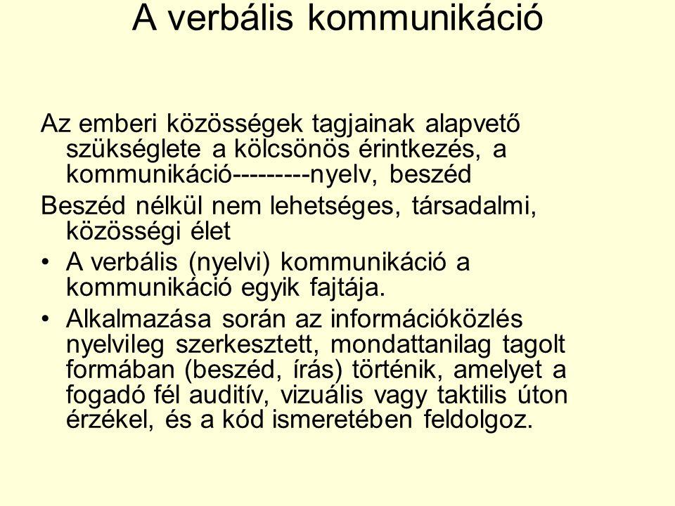 A verbális kommunikáció Az emberi közösségek tagjainak alapvető szükséglete a kölcsönös érintkezés, a kommunikáció---------nyelv, beszéd Beszéd nélkül