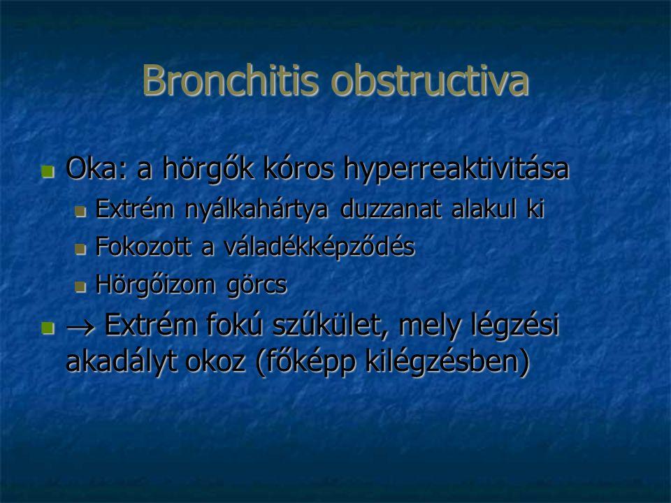 Bronchitis obstructiva Oka: a hörgők kóros hyperreaktivitása Oka: a hörgők kóros hyperreaktivitása Extrém nyálkahártya duzzanat alakul ki Extrém nyálkahártya duzzanat alakul ki Fokozott a váladékképződés Fokozott a váladékképződés Hörgőizom görcs Hörgőizom görcs  Extrém fokú szűkület, mely légzési akadályt okoz (főképp kilégzésben)  Extrém fokú szűkület, mely légzési akadályt okoz (főképp kilégzésben)
