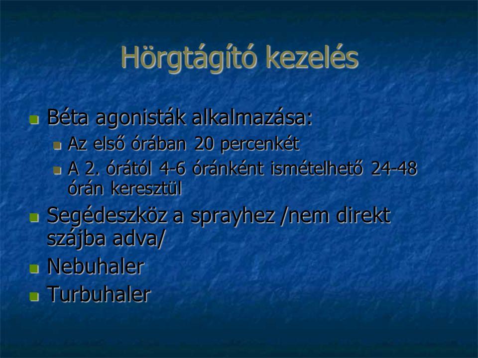 Hörgtágító kezelés Béta agonisták alkalmazása: Béta agonisták alkalmazása: Az első órában 20 percenkét Az első órában 20 percenkét A 2. órától 4-6 órá