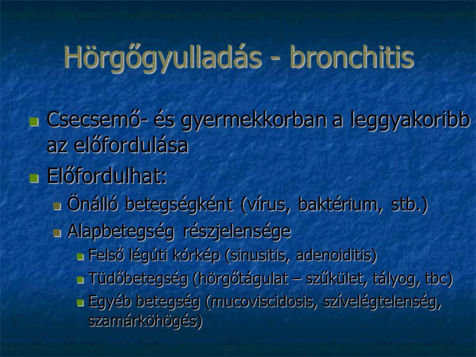 Hörgőgyulladás - bronchitis Csecsemő- és gyermekkorban a leggyakoribb az előfordulása Csecsemő- és gyermekkorban a leggyakoribb az előfordulása Előfordulhat: Előfordulhat: Önálló betegségként (vírus, baktérium, stb.) Önálló betegségként (vírus, baktérium, stb.) Alapbetegség részjelensége Alapbetegség részjelensége Felső légúti kórkép (sinusitis, adenoiditis) Felső légúti kórkép (sinusitis, adenoiditis) Tüdőbetegség (hörgőtágulat – szűkület, tályog, tbc) Tüdőbetegség (hörgőtágulat – szűkület, tályog, tbc) Egyéb betegség (mucoviscidosis, szívelégtelenség, szamárköhögés) Egyéb betegség (mucoviscidosis, szívelégtelenség, szamárköhögés)