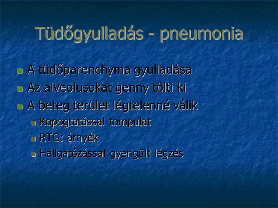 Tüdőgyulladás - pneumonia A tüdőparenchyma gyulladása A tüdőparenchyma gyulladása Az alveolusokat genny tölti ki Az alveolusokat genny tölti ki A beteg terület légtelenné válik A beteg terület légtelenné válik Kopogtatással tompulat Kopogtatással tompulat RTG: árnyék RTG: árnyék Hallgatózással gyengült légzés Hallgatózással gyengült légzés