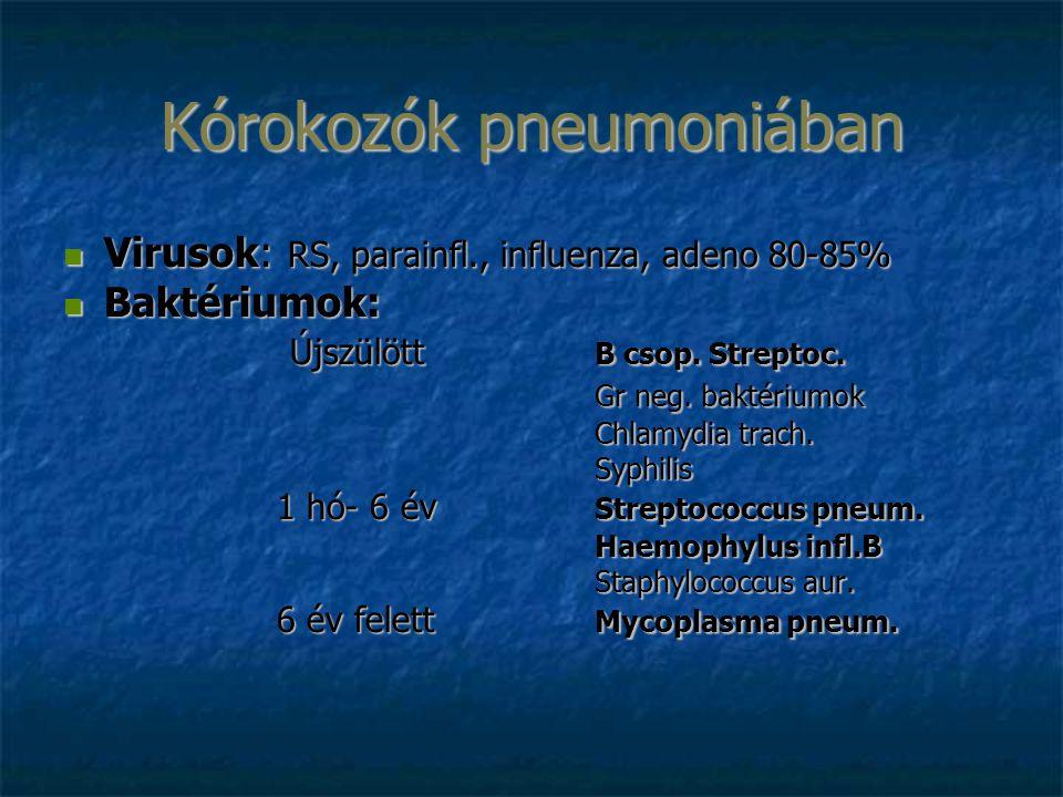 Kórokozók pneumoniában Virusok: RS, parainfl., influenza, adeno 80-85% Virusok: RS, parainfl., influenza, adeno 80-85% Baktériumok: Baktériumok: Újszülött B csop.
