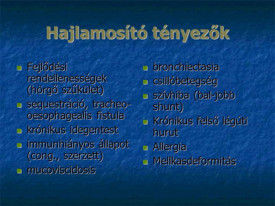 Hajlamosító tényezők Fejlődési rendellenességek (hörgő szűkület) Fejlődési rendellenességek (hörgő szűkület) sequestráció, tracheo- oesophagealis fistula sequestráció, tracheo- oesophagealis fistula krónikus idegentest krónikus idegentest immunhiányos állapot (cong., szerzett) immunhiányos állapot (cong., szerzett) mucoviscidosis mucoviscidosis bronchiectasia bronchiectasia csillóbetegség csillóbetegség szívhiba (bal-jobb shunt) szívhiba (bal-jobb shunt) Krónikus felső légúti hurut Krónikus felső légúti hurut Allergia Allergia Mellkasdeformitás Mellkasdeformitás