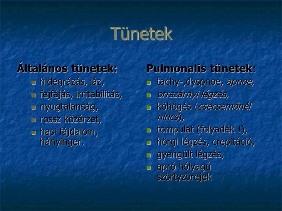 Tünetek Általános tünetek: hidegrázás, láz, hidegrázás, láz, fejfájás, irritabilitás, fejfájás, irritabilitás, nyugtalanság, nyugtalanság, rossz közér