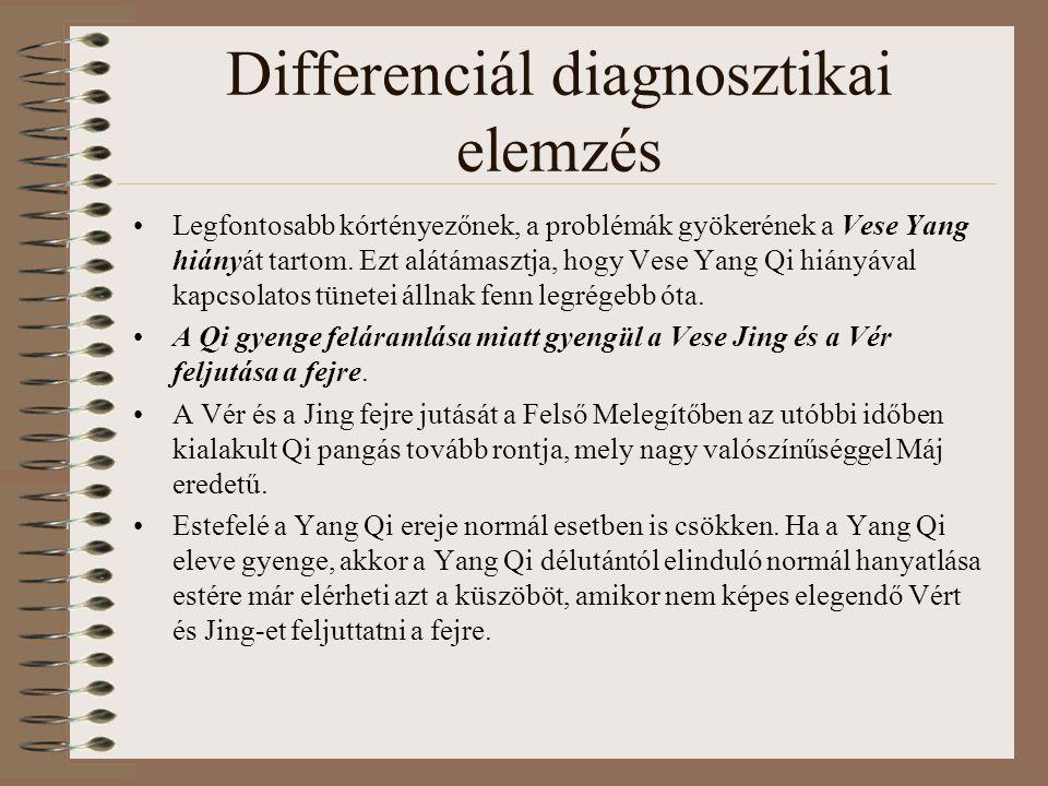 Differenciál diagnosztikai elemzés Legfontosabb kórtényezőnek, a problémák gyökerének a Vese Yang hiányát tartom. Ezt alátámasztja, hogy Vese Yang Qi