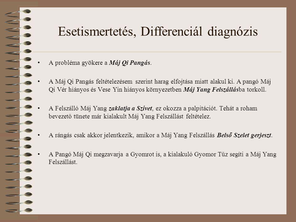 Esetismertetés, Differenciál diagnózis A probléma gyökere a Máj Qi Pangás. A Máj Qi Pangás feltételezésem szerint harag elfojtása miatt alakul ki. A p