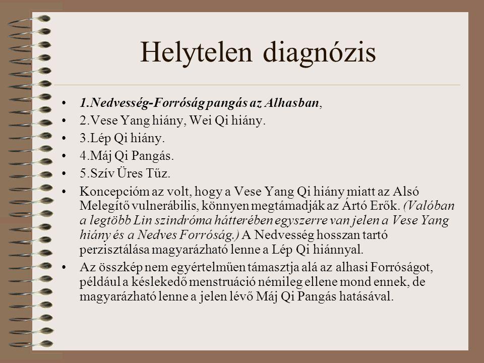 Helytelen diagnózis 1.Nedvesség-Forróság pangás az Alhasban, 2.Vese Yang hiány, Wei Qi hiány. 3.Lép Qi hiány. 4.Máj Qi Pangás. 5.Szív Üres Tűz. Koncep
