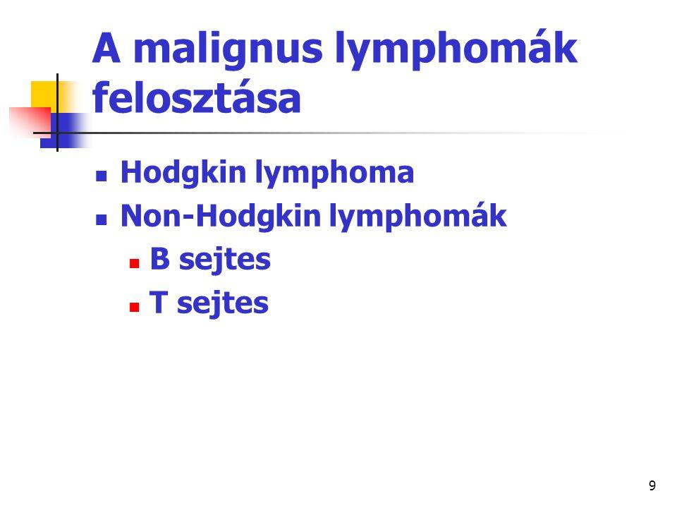 9 A malignus lymphomák felosztása Hodgkin lymphoma Non-Hodgkin lymphomák B sejtes T sejtes