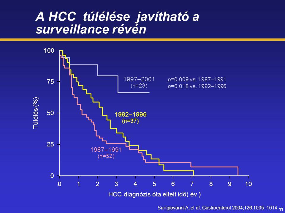 11 Sangiovanni A, et al. Gastroenterol 2004;126:1005–1014. A HCC túlélése javítható a surveillance révén HCC diagnózis óta eltelt idő( év ) 10 Túlélés