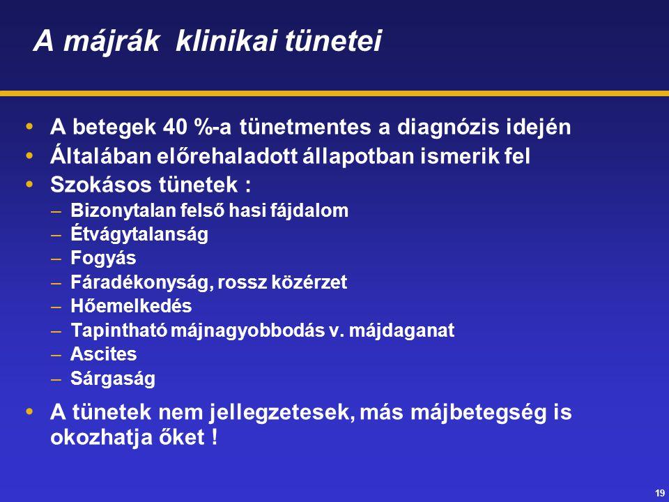19 A májrák klinikai tünetei  A betegek 40 %-a tünetmentes a diagnózis idején  Általában előrehaladott állapotban ismerik fel  Szokásos tünetek : –