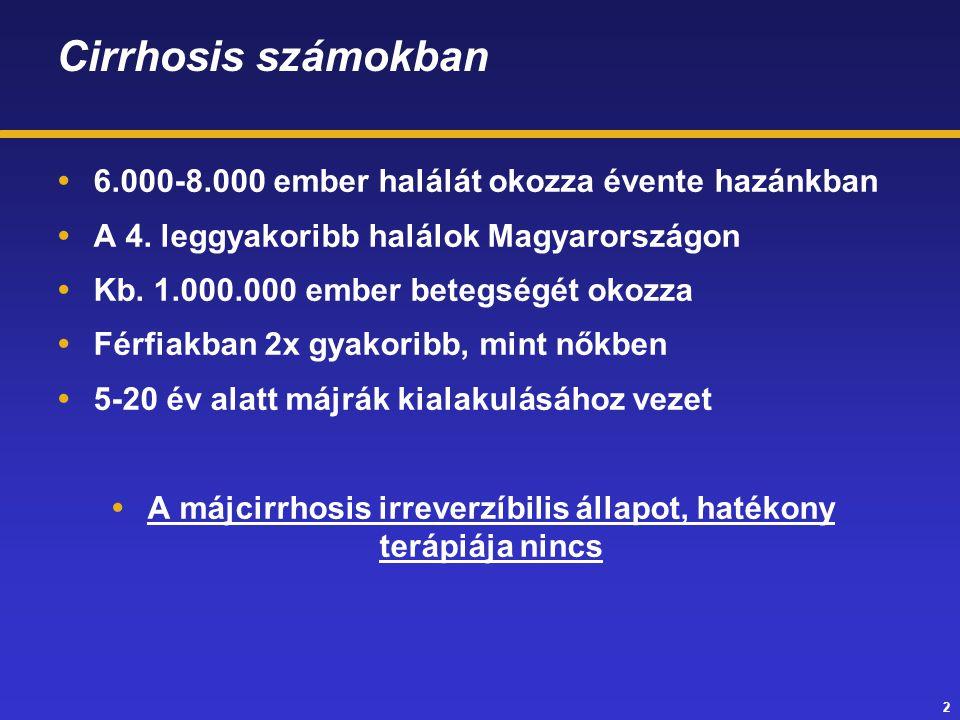 2 Cirrhosis számokban  6.000-8.000 ember halálát okozza évente hazánkban  A 4. leggyakoribb halálok Magyarországon  Kb. 1.000.000 ember betegségét