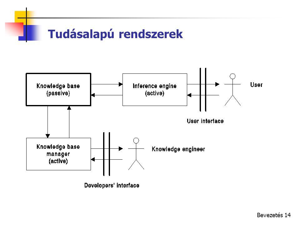 Bevezetés 14 Tudásalapú rendszerek