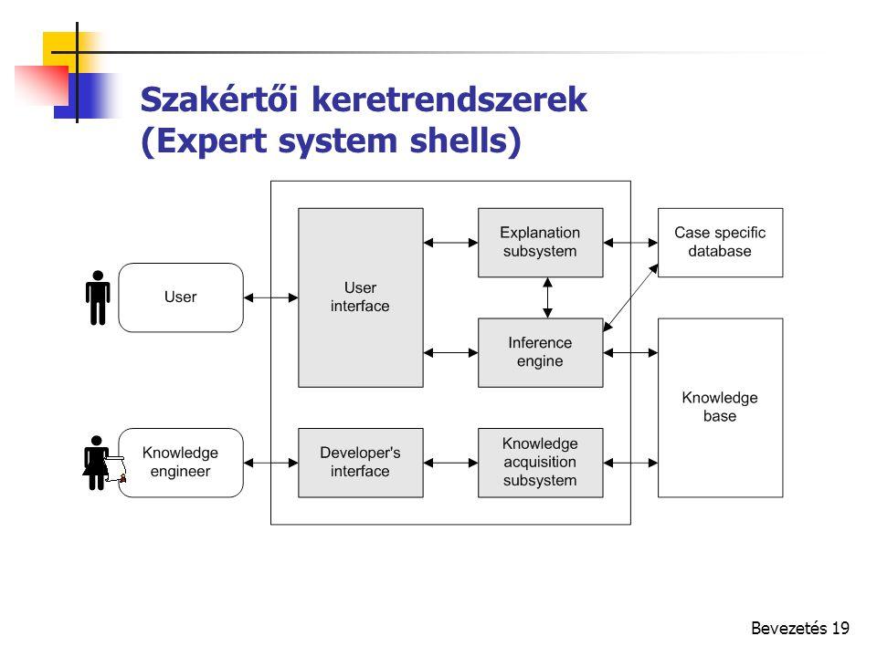 Bevezetés 19 Szakértői keretrendszerek (Expert system shells)