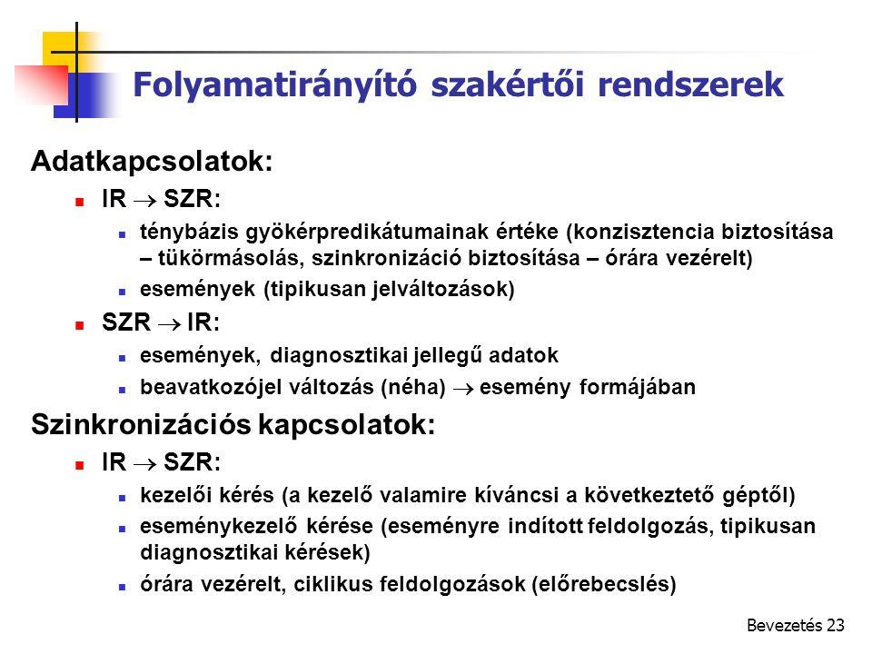 Bevezetés 23 Adatkapcsolatok: IR  SZR: ténybázis gyökérpredikátumainak értéke (konzisztencia biztosítása – tükörmásolás, szinkronizáció biztosítása – órára vezérelt) események (tipikusan jelváltozások) SZR  IR: események, diagnosztikai jellegű adatok beavatkozójel változás (néha)  esemény formájában Szinkronizációs kapcsolatok: IR  SZR: kezelői kérés (a kezelő valamire kíváncsi a következtető géptől) eseménykezelő kérése (eseményre indított feldolgozás, tipikusan diagnosztikai kérések) órára vezérelt, ciklikus feldolgozások (előrebecslés) Folyamatirányító szakértői rendszerek