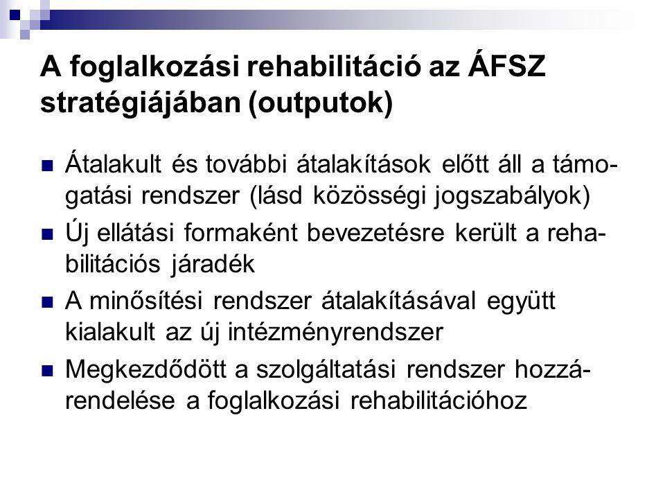 A foglalkozási rehabilitáció az ÁFSZ stratégiájában (outputok) Átalakult és további átalakítások előtt áll a támo- gatási rendszer (lásd közösségi jogszabályok) Új ellátási formaként bevezetésre került a reha- bilitációs járadék A minősítési rendszer átalakításával együtt kialakult az új intézményrendszer Megkezdődött a szolgáltatási rendszer hozzá- rendelése a foglalkozási rehabilitációhoz
