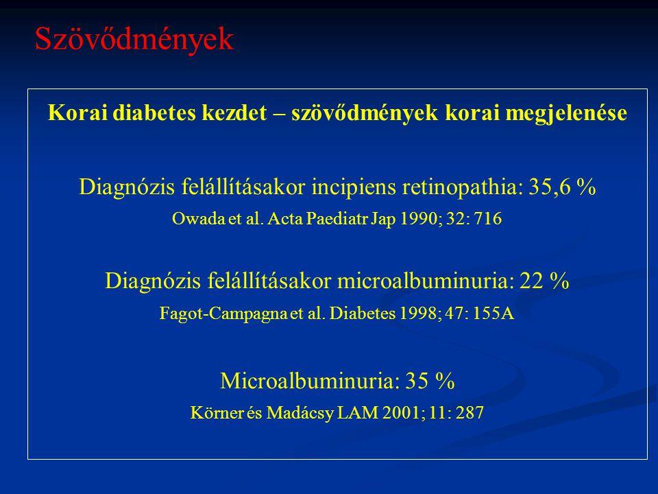Szövődmények Korai diabetes kezdet – szövődmények korai megjelenése Diagnózis felállításakor incipiens retinopathia: 35,6 % Owada et al. Acta Paediatr