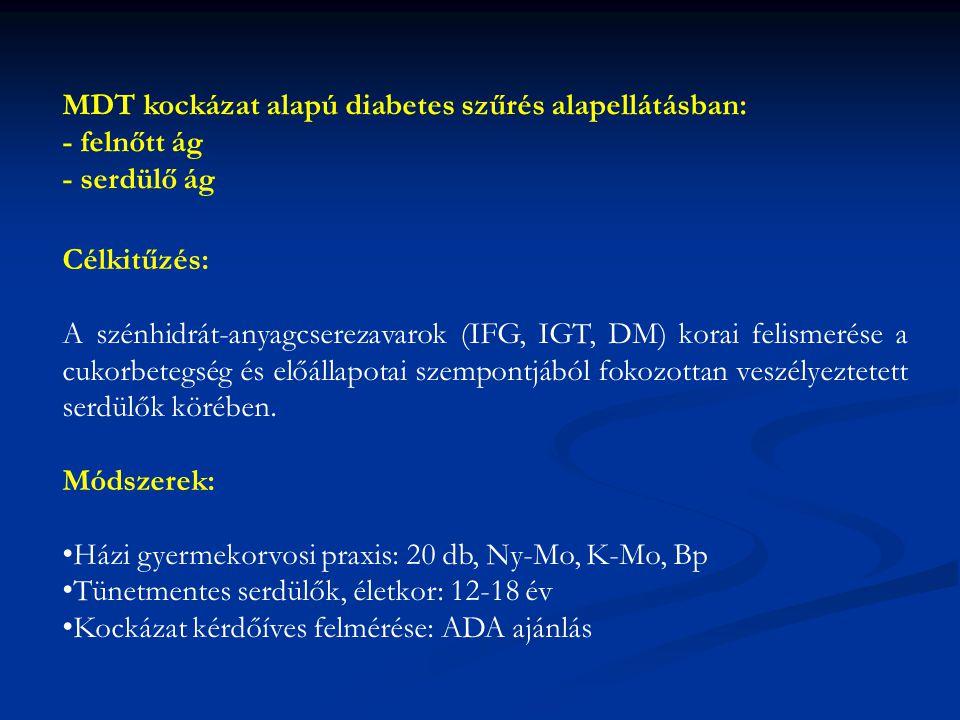 Célkitűzés: A szénhidrát-anyagcserezavarok (IFG, IGT, DM) korai felismerése a cukorbetegség és előállapotai szempontjából fokozottan veszélyeztetett s