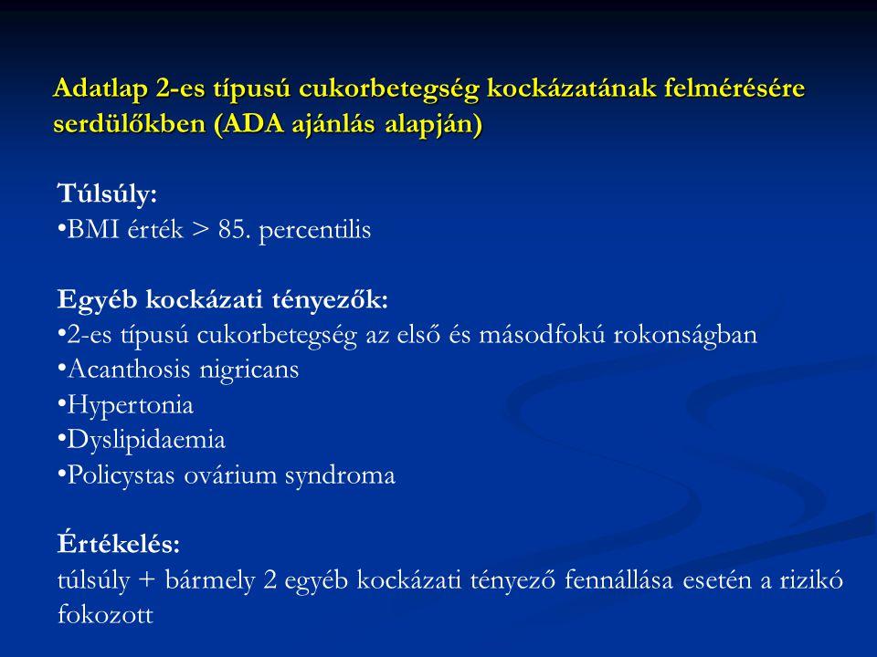Adatlap 2-es típusú cukorbetegség kockázatának felmérésére serdülőkben (ADA ajánlás alapján) Adatlap 2-es típusú cukorbetegség kockázatának felmérésér