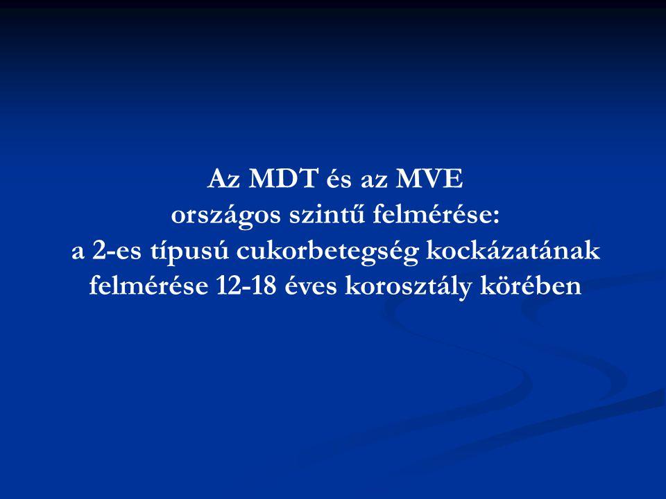 Az MDT és az MVE országos szintű felmérése: a 2-es típusú cukorbetegség kockázatának felmérése 12-18 éves korosztály körében