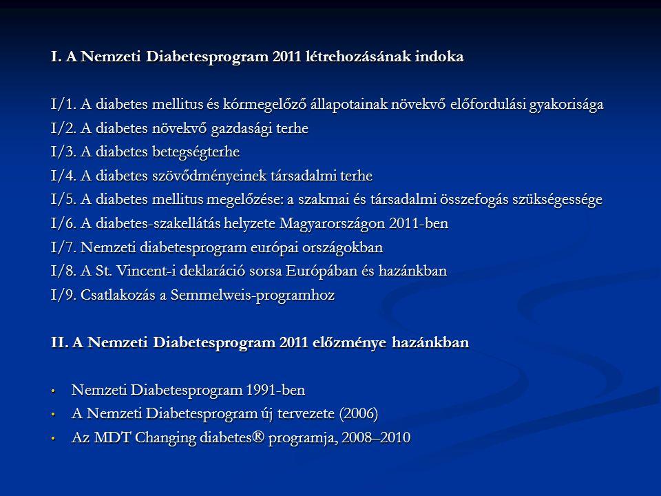 I. A Nemzeti Diabetesprogram 2011 létrehozásának indoka I/1. A diabetes mellitus és kórmegelőző állapotainak növekvő előfordulási gyakorisága I/2. A d