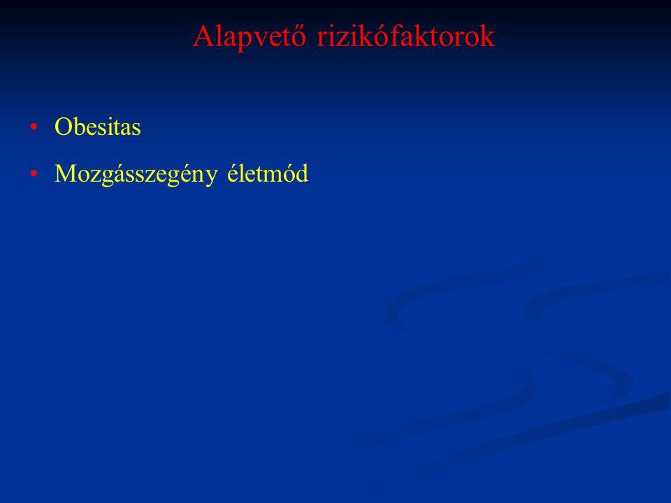 1989 2002 Obesitas Visceralis adipositashiperinzulinemia Gower et al., Diabetes 1999; 48: 1515