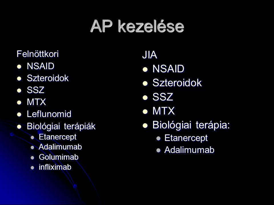 AP kezelése Felnöttkori NSAID NSAID Szteroidok Szteroidok SSZ SSZ MTX MTX Leflunomid Leflunomid Biológiai terápiák Biológiai terápiák Etanercept Etane