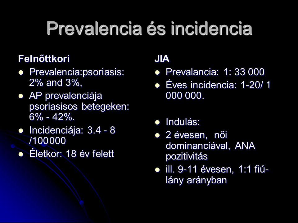 Prevalencia és incidencia Felnőttkori Prevalencia:psoriasis: 2% and 3%, Prevalencia:psoriasis: 2% and 3%, AP prevalenciája psoriasisos betegeken: 6% -