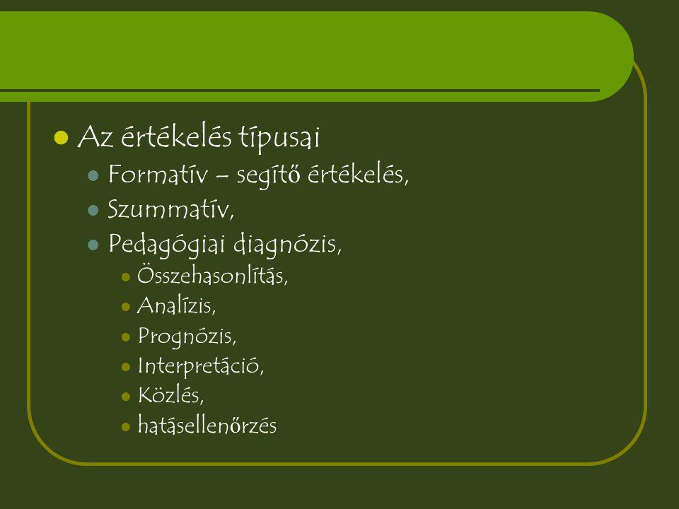 Az értékelés típusai Formatív – segít ő értékelés, Szummatív, Pedagógiai diagnózis, Összehasonlítás, Analízis, Prognózis, Interpretáció, Közlés, hatás