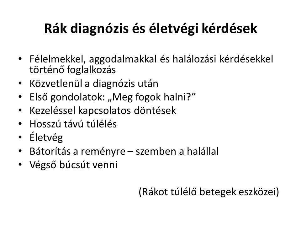 Rák diagnózis és életvégi kérdések Félelmekkel, aggodalmakkal és halálozási kérdésekkel történő foglalkozás Közvetlenül a diagnózis után Első gondolat