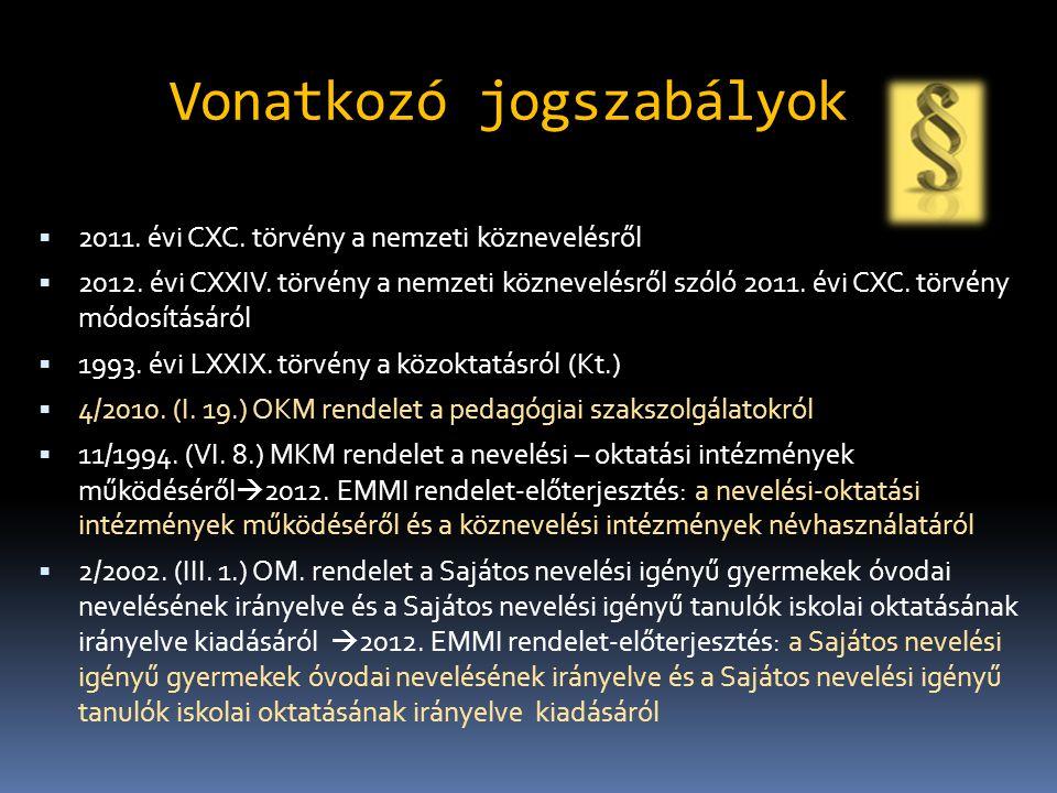 Vonatkozó jogszabályok  2011. évi CXC. törvény a nemzeti köznevelésről  2012. évi CXXIV. törvény a nemzeti köznevelésről szóló 2011. évi CXC. törvén
