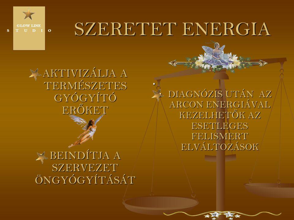 SZERETET ENERGIA AKTIVIZÁLJA A TERMÉSZETES GYÓGYÍTÓ ER Ő KET AKTIVIZÁLJA A TERMÉSZETES GYÓGYÍTÓ ER Ő KET BEINDÍTJA A SZERVEZET ÖNGYÓGYÍTÁSÁT BEINDÍTJA